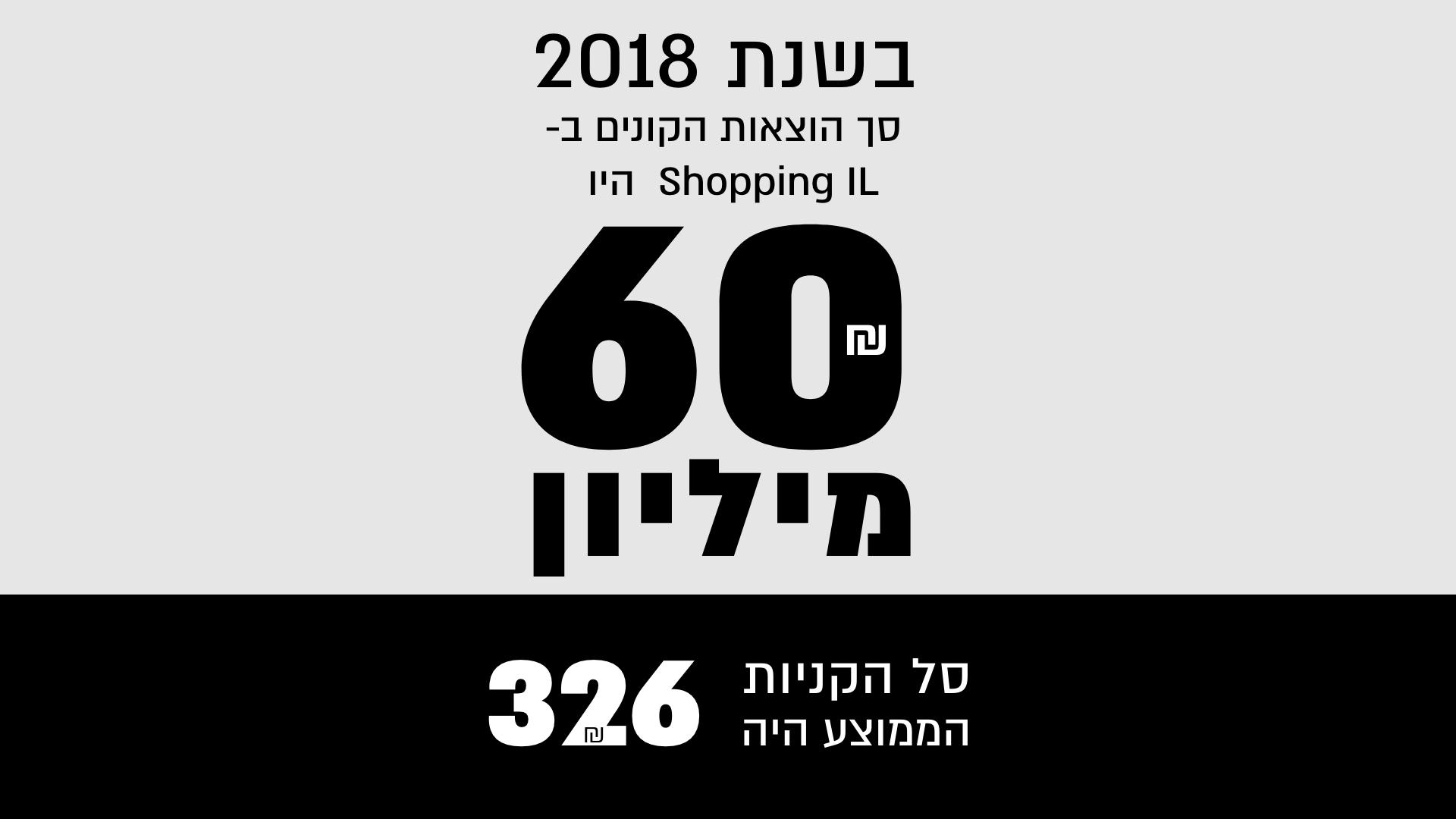 סך הוצאות הקונים ב-Shopping IL